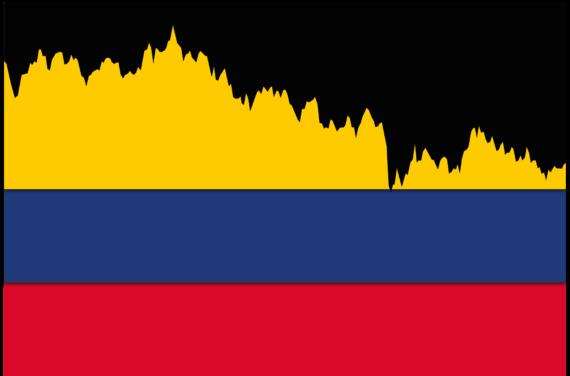 Juan Naar - Devaluación del peso colombiano (2005-2021), 2021