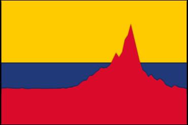 Naar-Violencia-1958-2021