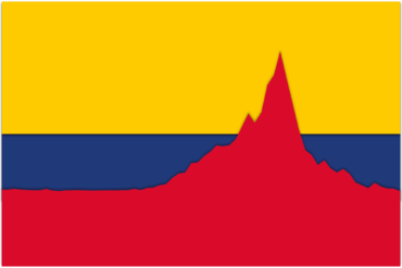 Juan Naar – Violencia (1958-2021)